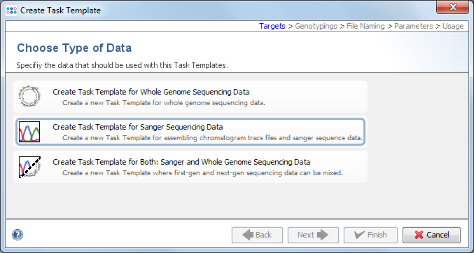 Tutorial for MLST Typing with Sanger Sequencing Data